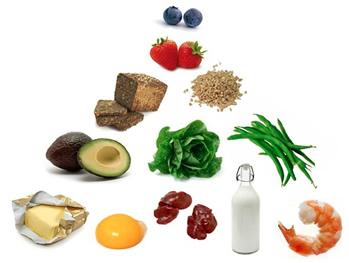 как сделать правильное питание для похудения